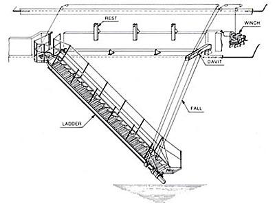 シャフト式垂直格納型舷梯装置2型