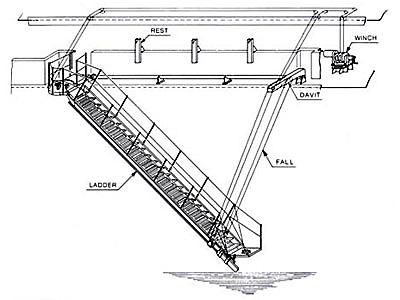 シャフト式垂直格納型舷梯装置3型