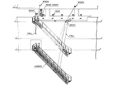 移設式垂直格納型舷梯装置