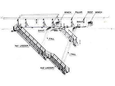 二段式垂直格納型舷梯装置