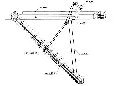 WK伸縮式180度回転格納型舷梯装置