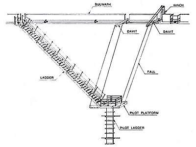 WK式踊り場付パイロット専用型舷梯装置