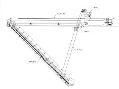 WK式180度回転格納型舷梯装置(特許)