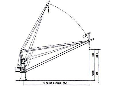 俯仰ブーム式 プロビジョンクレーン